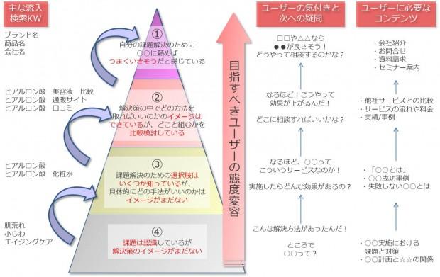 04_サイト設計