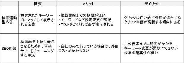 06_インバウンド営業