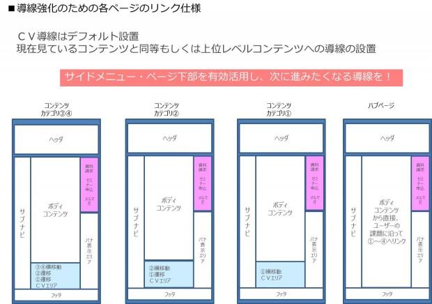 06_サイト設計