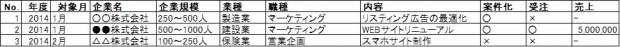 02_インバウンド営業