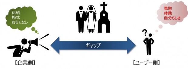 03_サイト設計