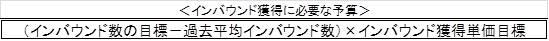04_インバウンド営業