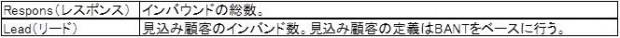 03_インバウンド営業