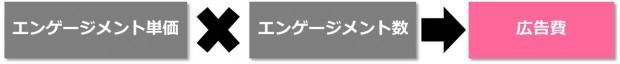 Twitter広告7