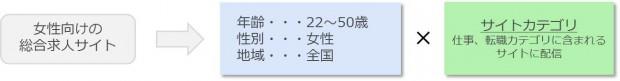09_YDN