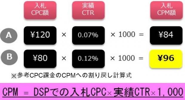 05_DSP運用