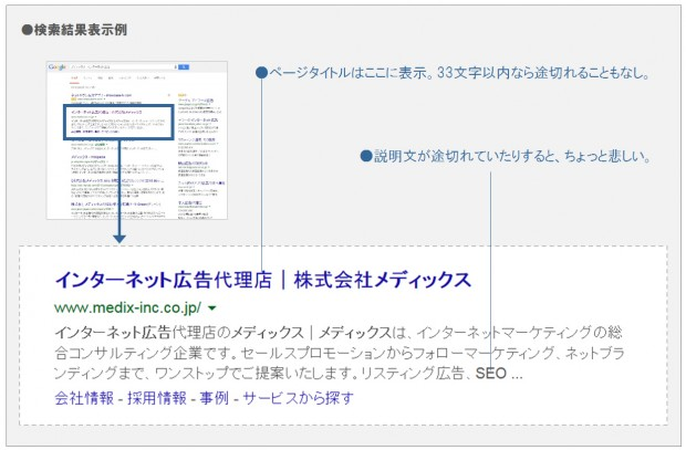 04_Webライティング