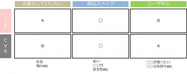 01_バナーコピー