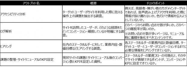 04_サイトリニューアル