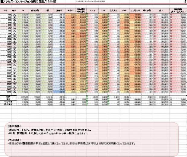 08_ヒューリスティック分析