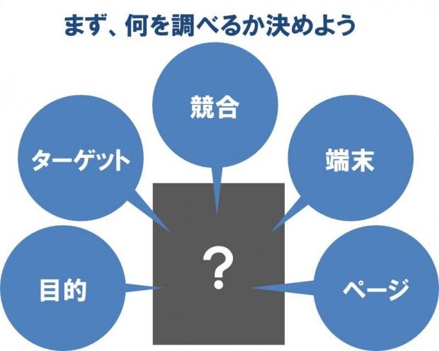 02_ヒューリスティック分析