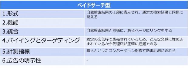 09_ネイティブ広告