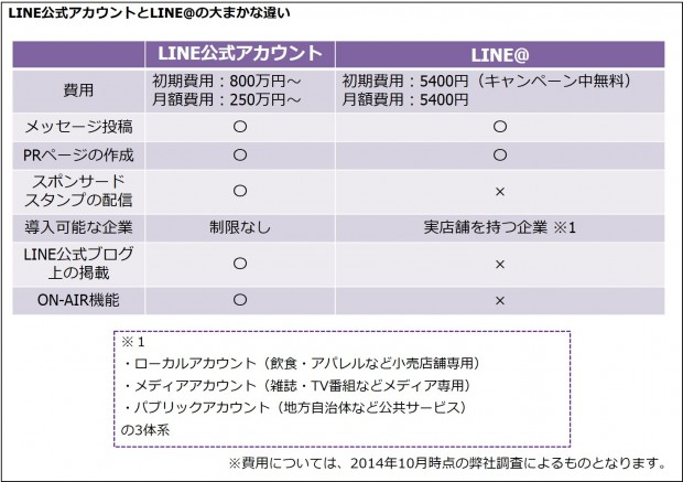 01_LINE広告