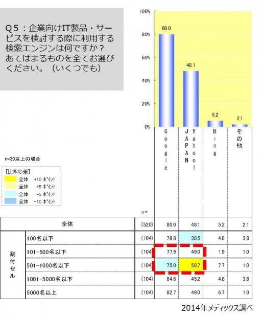 02_BtoB広告予算