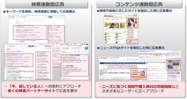 03_リスティング広告