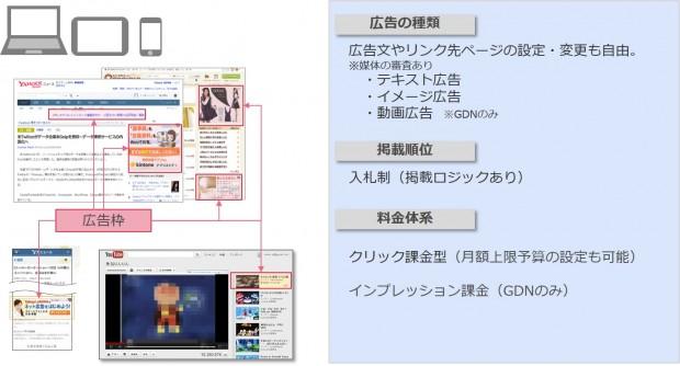 09_リスティング広告