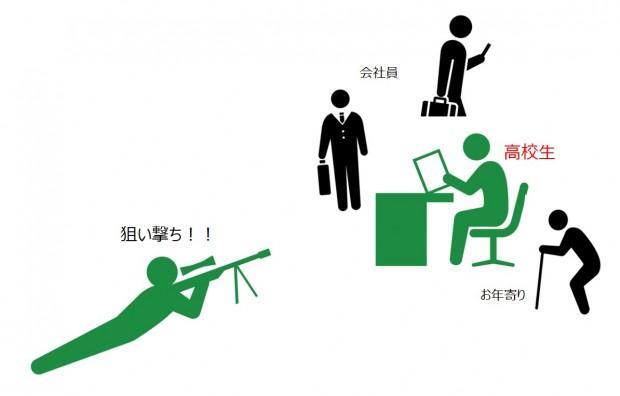 02_アクセス解析成果