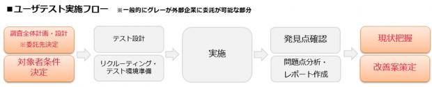02_UX評価