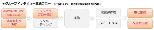 04_UX評価