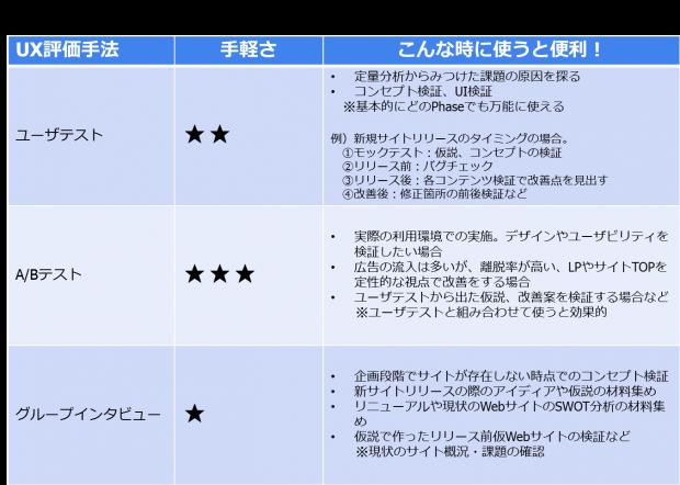 01_UX評価