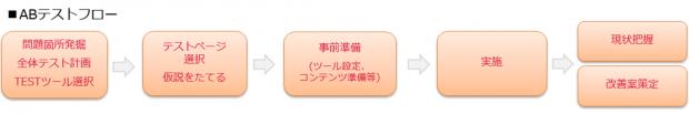 03_UX評価