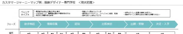 customerjourney_03