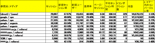 data-visualize01