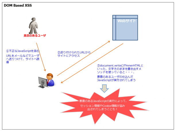 security_12