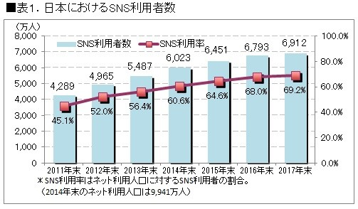 sns_share01